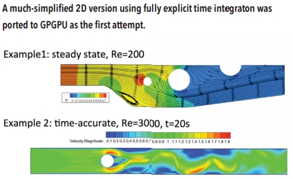 4x speedup for a fully implicit 3D CFD solver | OpenACC